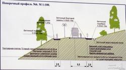 Реконструкция Трассы Здоровья: благоустройство, зонирование и конфликт общественности с мэром (ФОТО, СХЕМЫ)