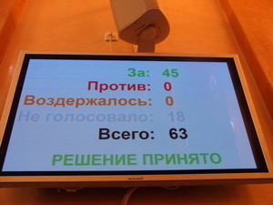 Одесский горсовет выразил свою позицию о посягательствах на территориальную целостность Украины (ФОТО)