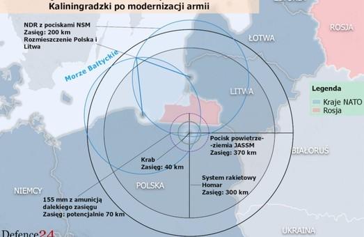 Польша наращивает мускулы - Искандерам не до смеха!