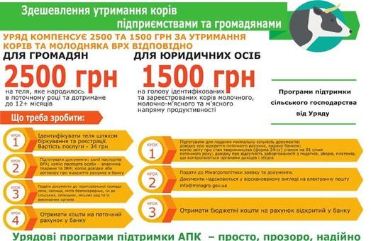 Фермеры Одесской области могут успеть получить бюджетные дотации