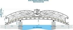 Даешь в Одессе мостов хороших и разных (ФОТО)