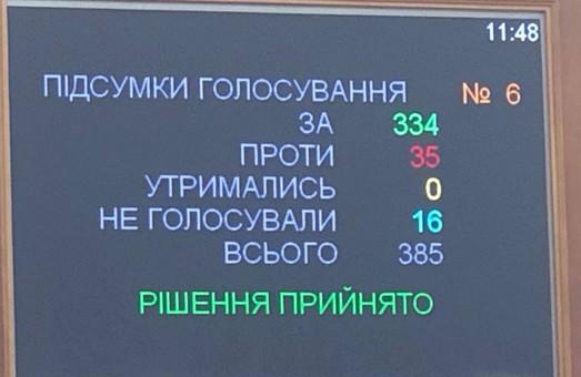 Украина идет в Евросоюз и НАТО конституционным путем