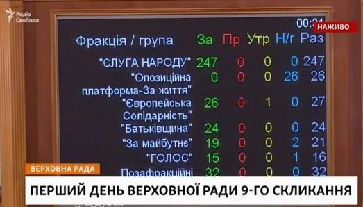 Депутатской неприкосновенности в Украине больше нет