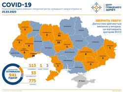 В Одесской области зарегистрирован первый случай заболевания коронавирусом COVID-19