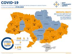 Коронавирус: в Украине число заболевших превысило 200, в Одесской области - по-прежнему 4