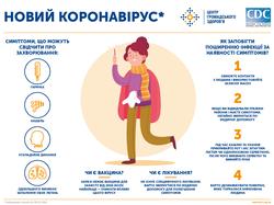 В Одессе утвердили список больниц для госпитализации пациентов с коронавирусом